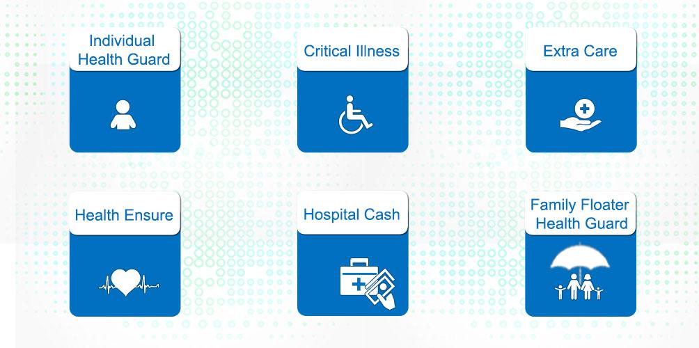 Renew Health Insurance Online Health Insurance Renewal